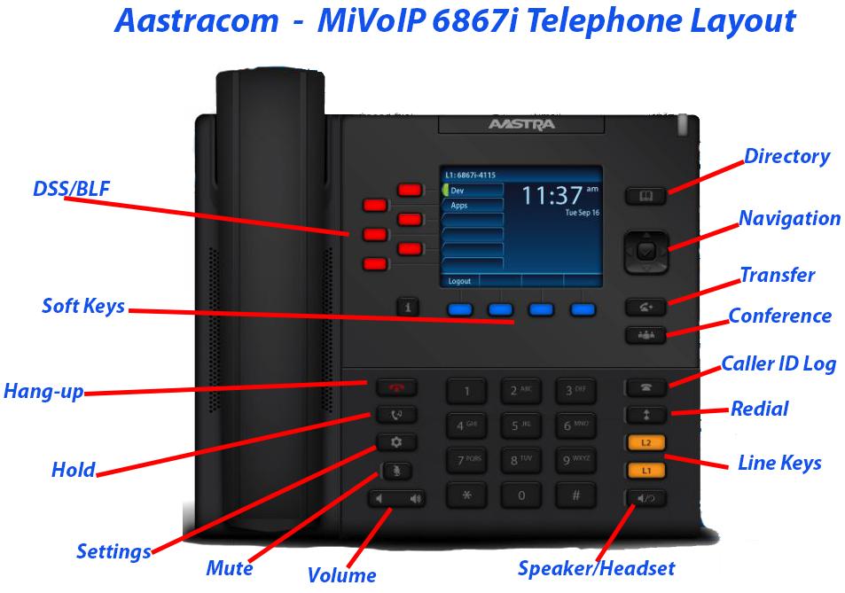 Mitel / Aastra 6867i Telephone Layout
