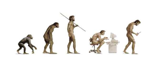 DevOps-Evolution