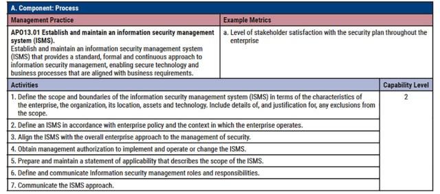 COBIT 2019 - Objectif de management APO13 - Part 3