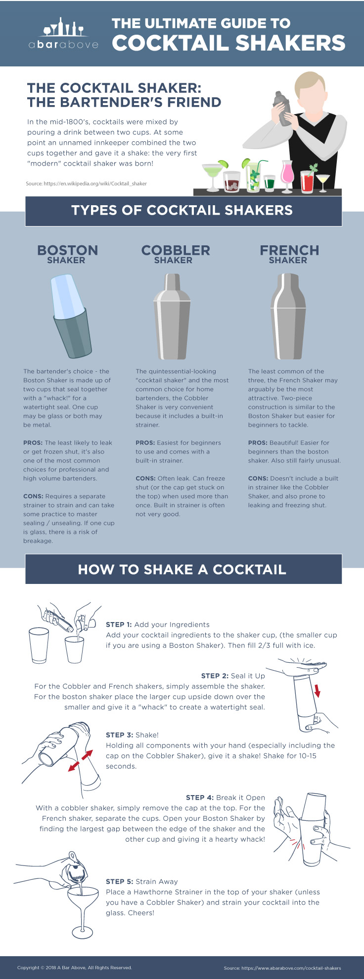 Cocktail Shakers Infographic