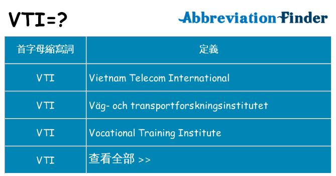 VTI是什麼意思? - VTI的全稱 | 在線英文縮略詞查詢