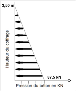 1 87 M En Pied