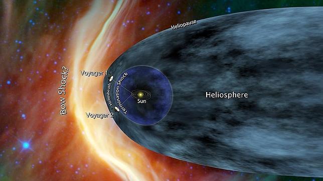 La nave Voyager 1 alcanza la frontera del espacio interestelar