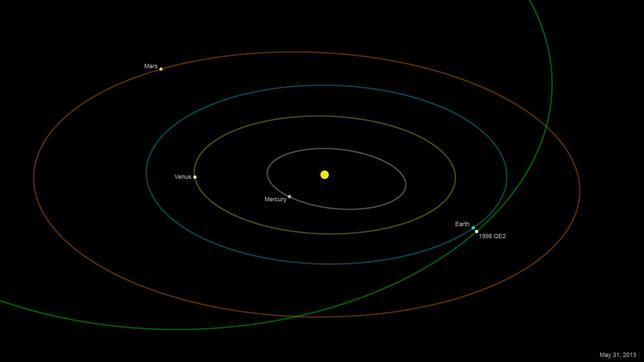 Un asteroide «oscuro y masivo» se acerca a la Tierra el viernes