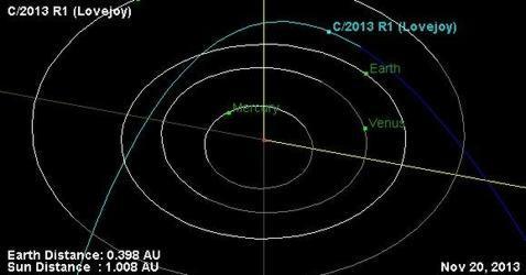 Lovejoy, el espectacular cometa que puede verse a simple vista