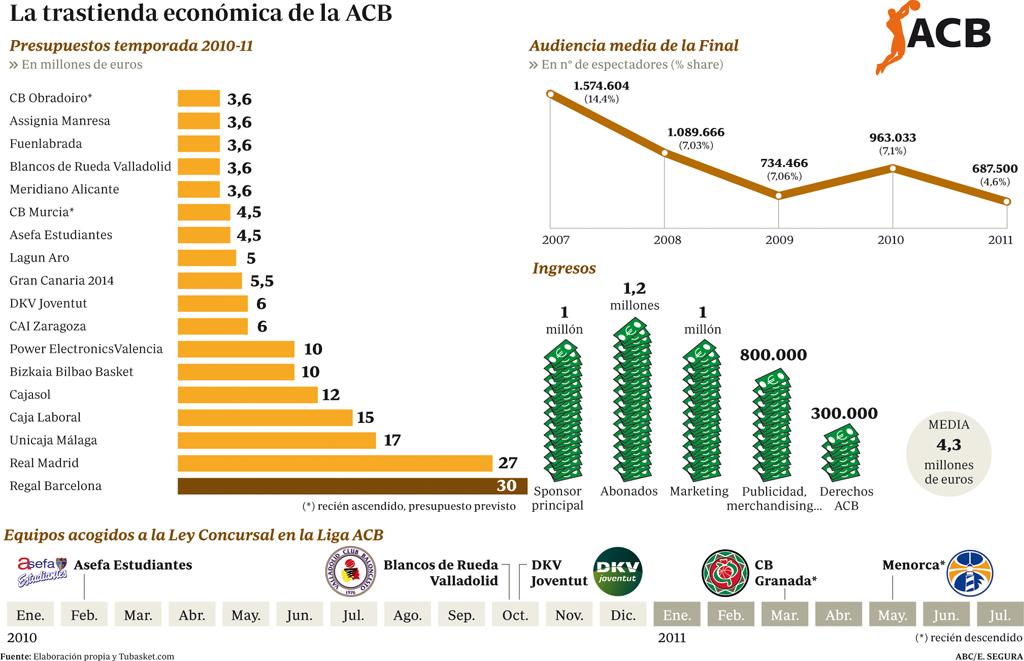 https://i2.wp.com/www.abc.es/gestordocumental/uploads/Deportes/acb2.jpg
