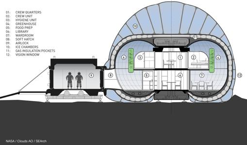 Sección transversal del diseño