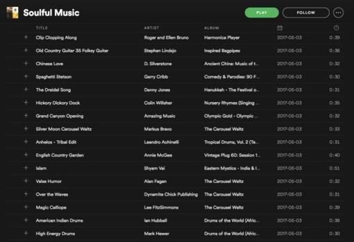Las canciones apenas superan los 30 segundos, el mínimo establecido por Spotify