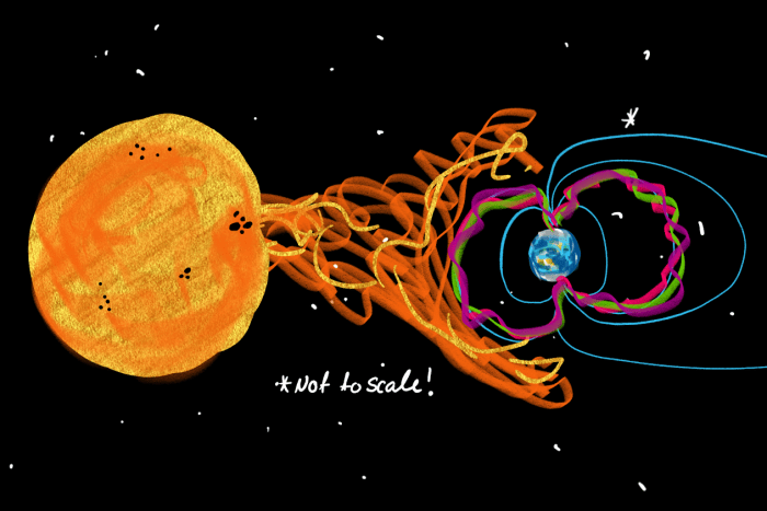 diagram of the sum spewing gas at the earth. very dramatic bright colours on a black star filled backdrop.