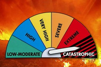 The fire danger rating scale pointing to catastrophic.