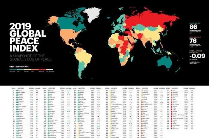 A map of the world shows where 163 countries rank on the Global Peace Index.