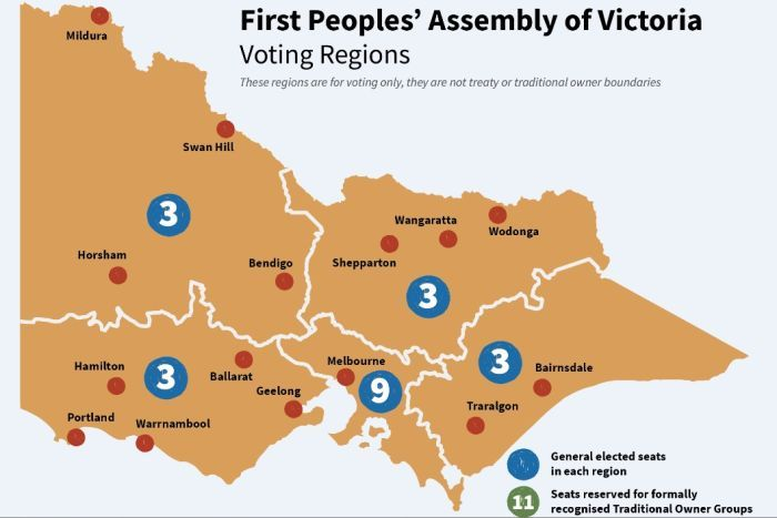 A map of Victoria showing regional seats for the First Peoples' Assembly with coloured dots.