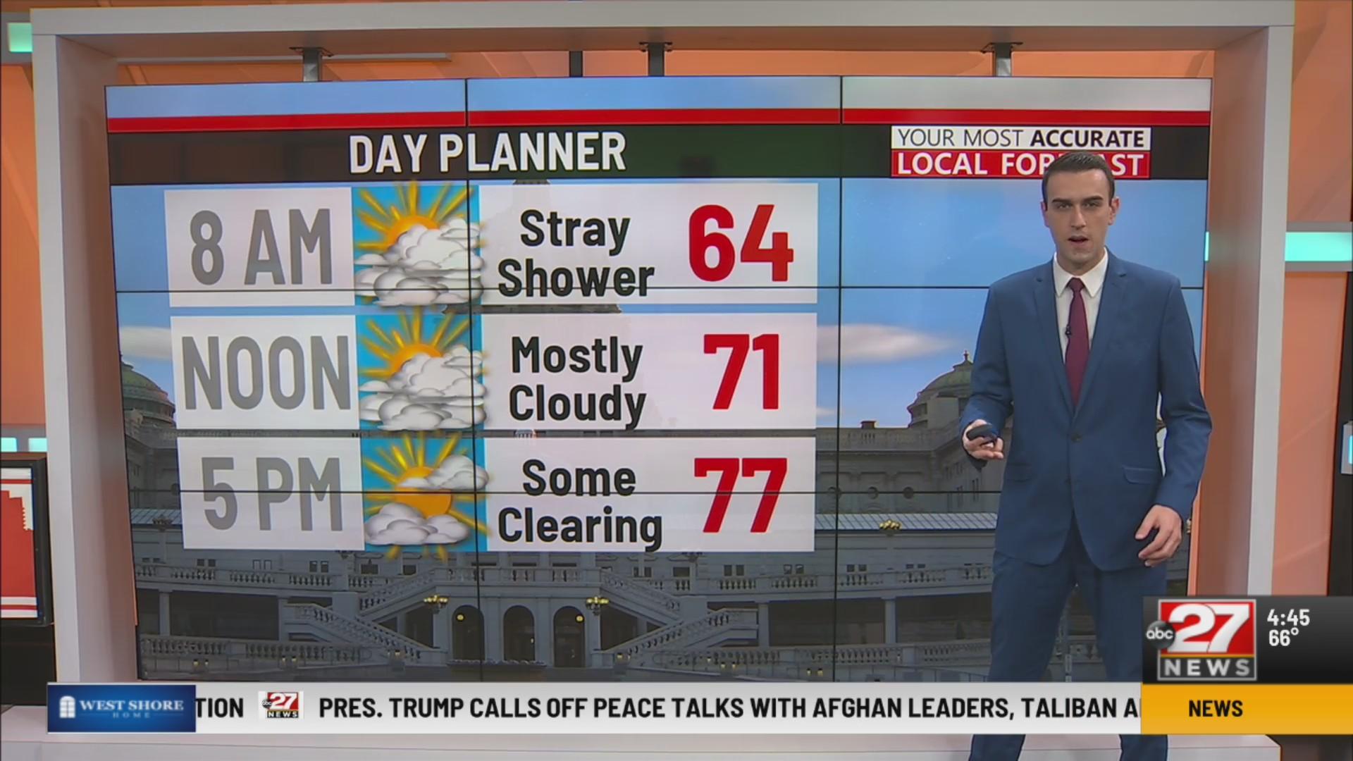 Weather | ABC27
