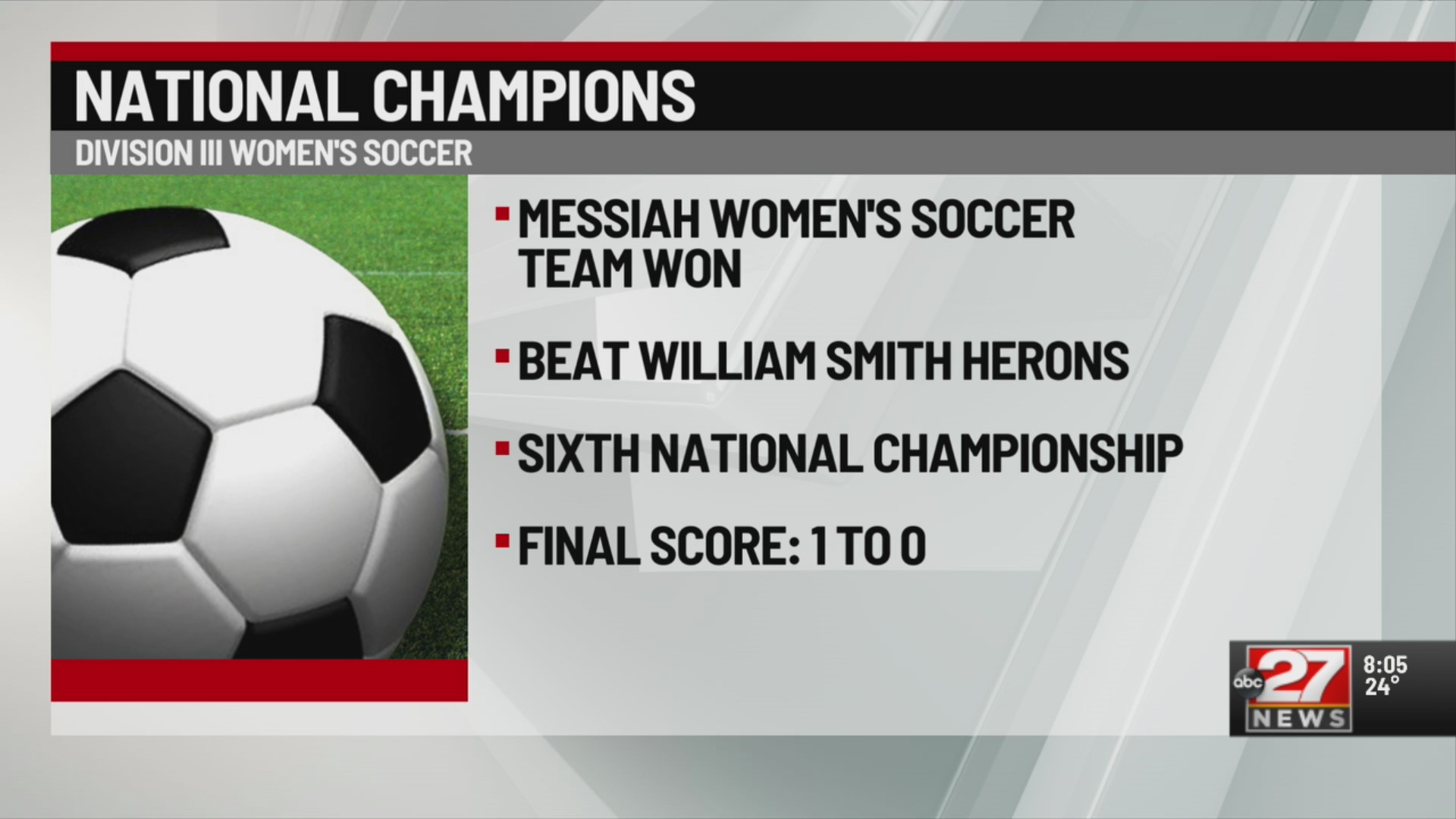 Messiah 6th National Championship soccer win