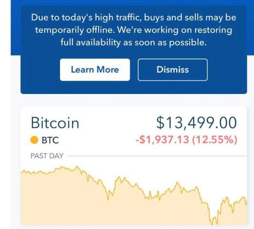investir dans le bitcoin les risques