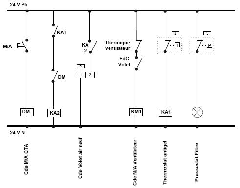 Schema Electrique Dune Climatisation