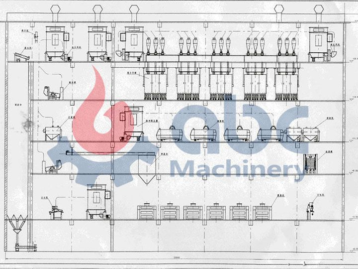 automatic flour mill plant diagram?resize=665%2C499 white rodgers 1361 wiring diagram the best wiring diagram 2017 lr27935 wiring diagram at bayanpartner.co