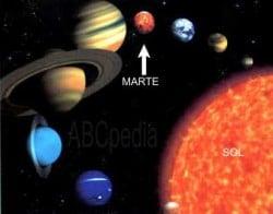 La Vida en el Planeta Marte