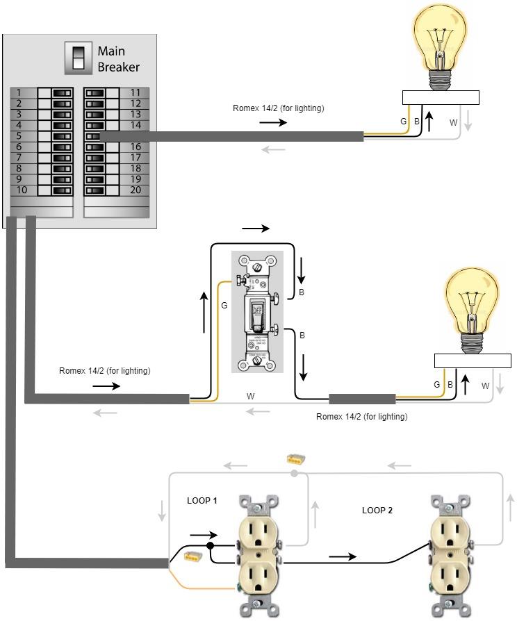 [DIAGRAM_38YU]  Common Residential Electrical Wiring | Abdullah Yahya | Residential Electric Wiring Diagrams |  | Abdullah Yahya