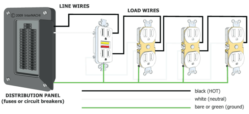 How to Fix Broken Electrical Outlets / Switches