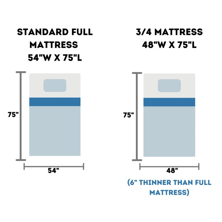 3/4-mattess-size-chart