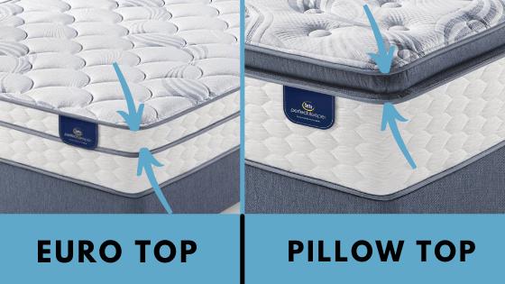 euro-top-vs-pillow-top