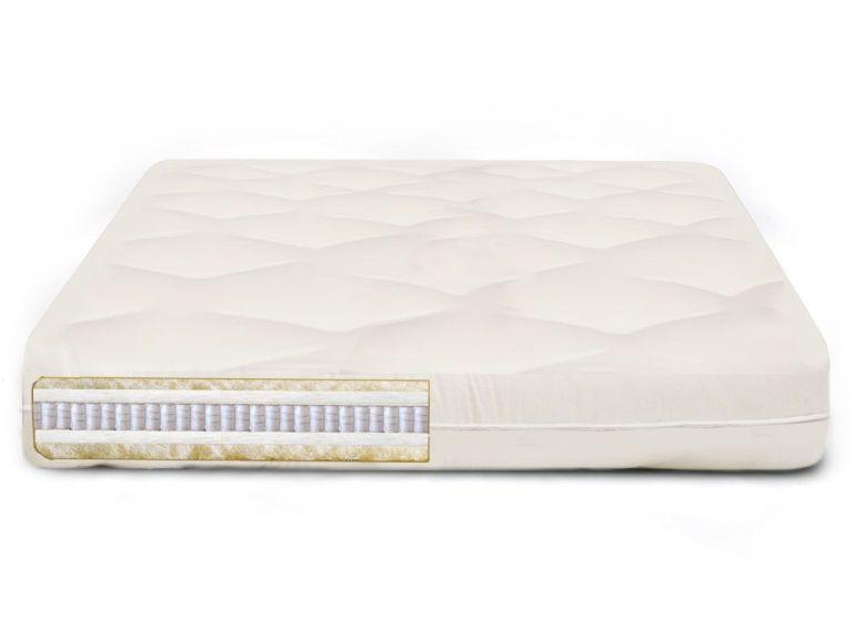 cotton-mattress-all-around