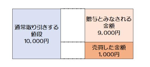 2020-02-05 181534
