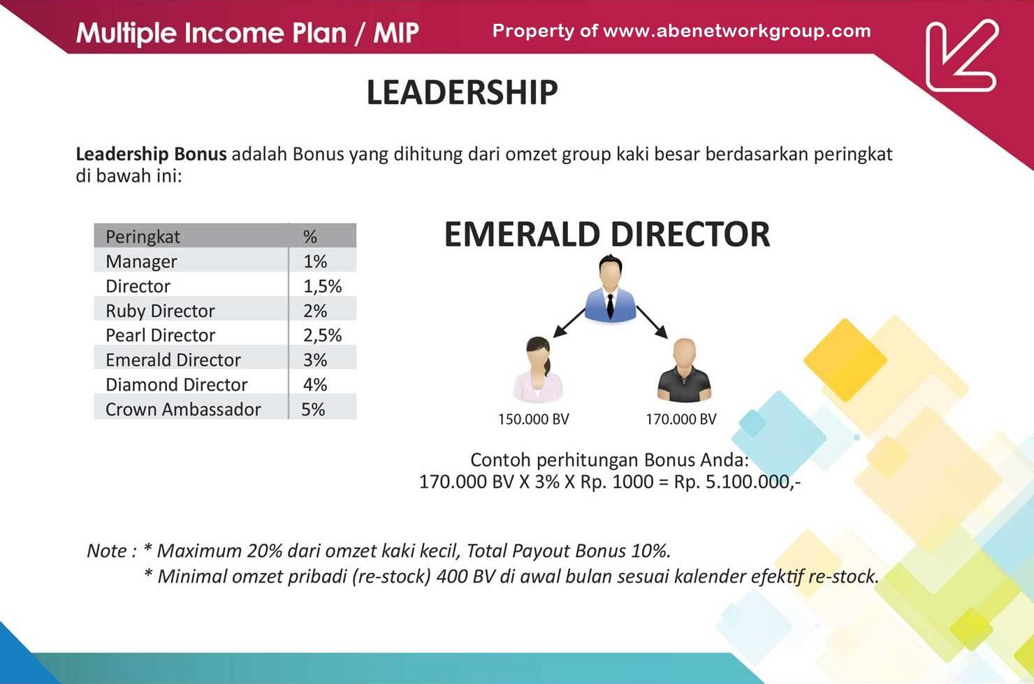 Bonus Leadership Bisnis Online Terpercaya