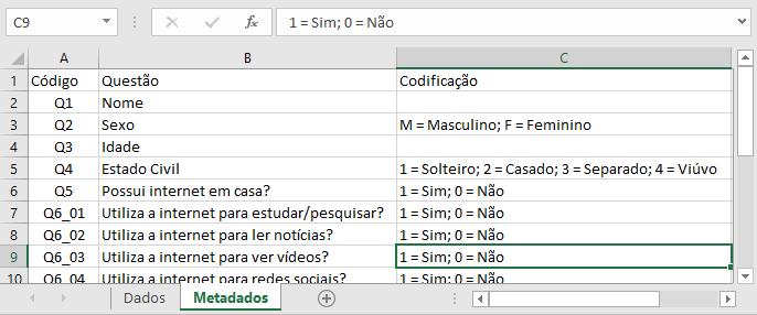 Organizar os dados para análise estatística - Passo 6: Metadados