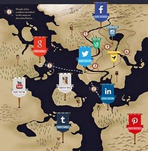 Cliquer sur l'image pour les réseaux sociaux en 2013