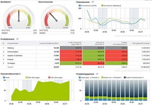 Web analytique Webtrekk