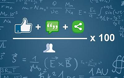 Améliorer votre engagement sur les réseaux sociaux