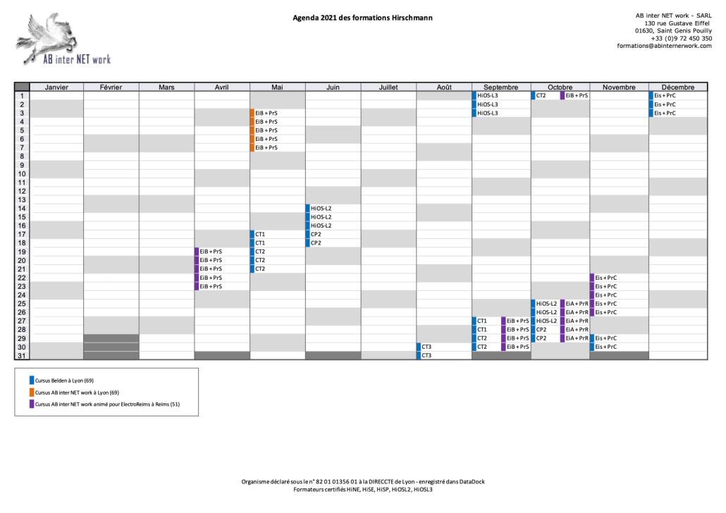 AGENDA 2021 des formations Hirschmann