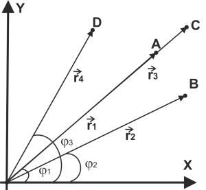 polyarnaya-sistema-koordinat-dvizheniepolyarnaya-sistema-koordinat-dvizhenie
