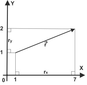 Пример проекции-1