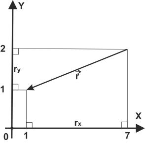 Пример проекции-2