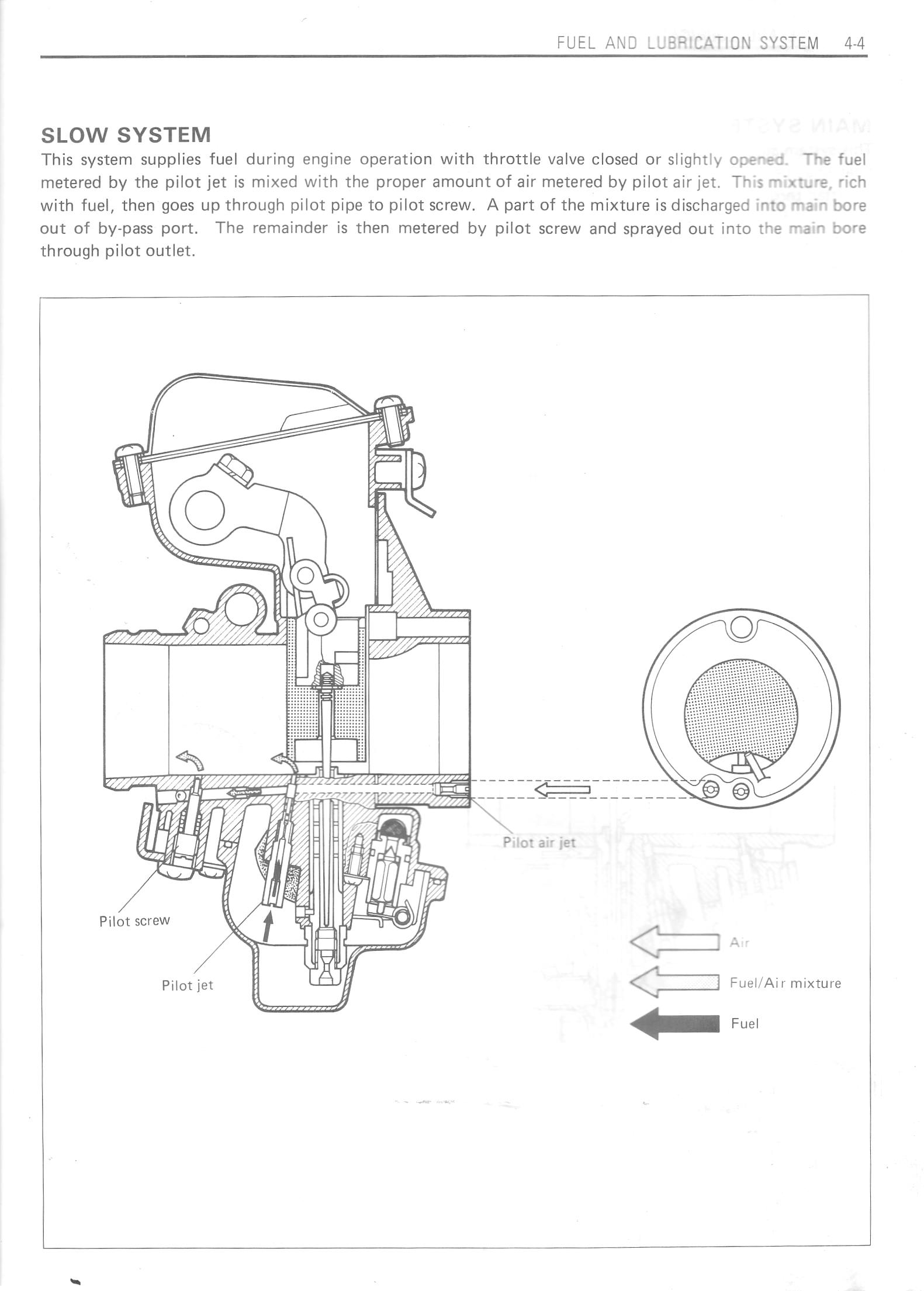 Gsxr 750 Service Manual Scan Carb Section