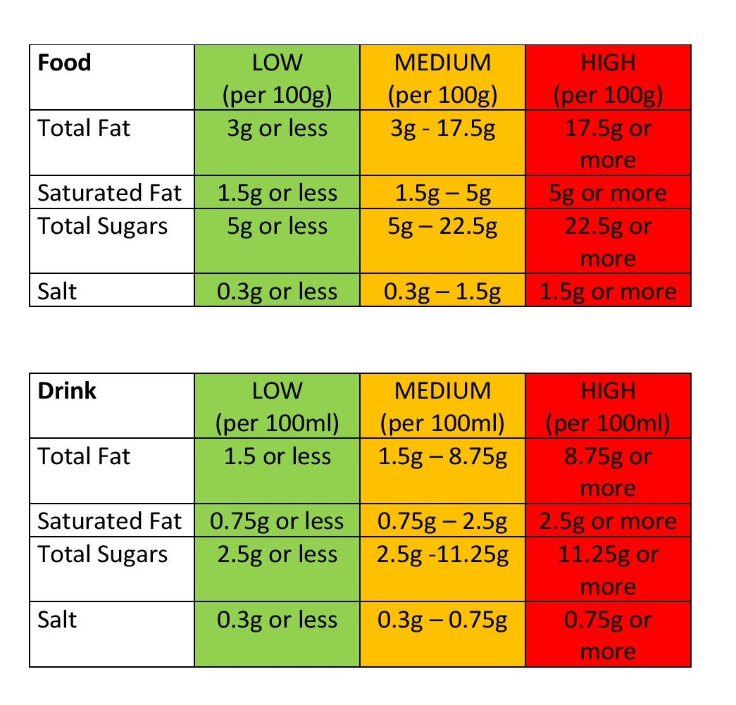 Food Label Tables Page 001