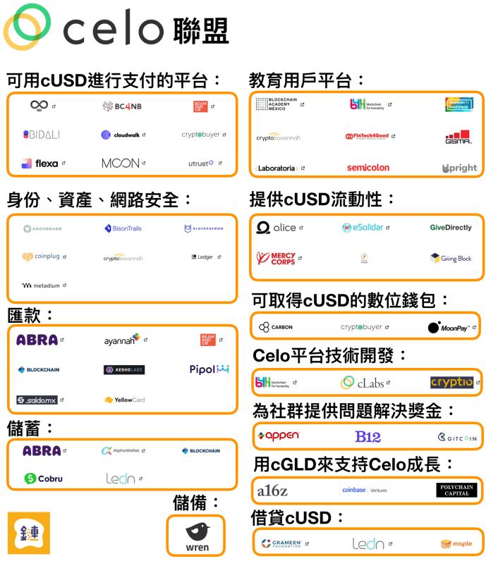 與Libra打對台的全球支付解決方案Celo,Libra協會成員竟也參與其中!?