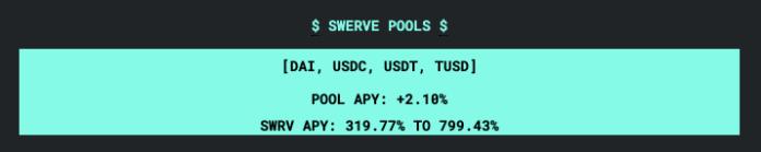 Swerve Finance apy