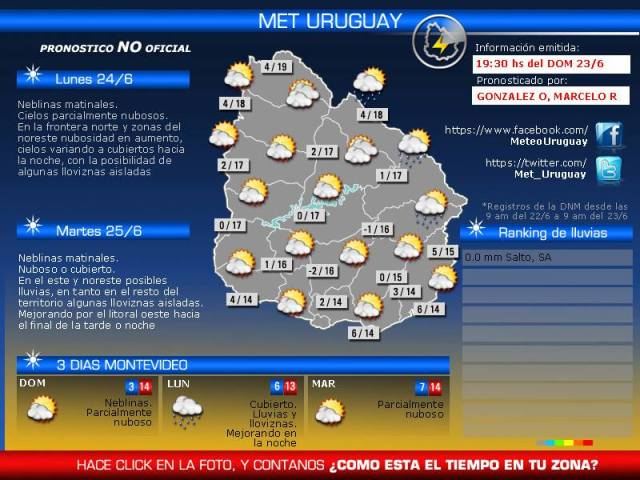 MET Uruguay