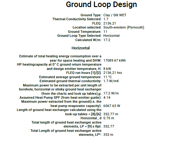 Ground loop design - Abode Heat