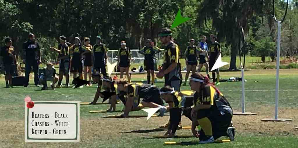 Quidditch players