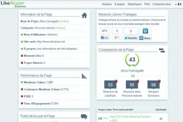 Exemple de résultat d'analyse avec ma page facebook