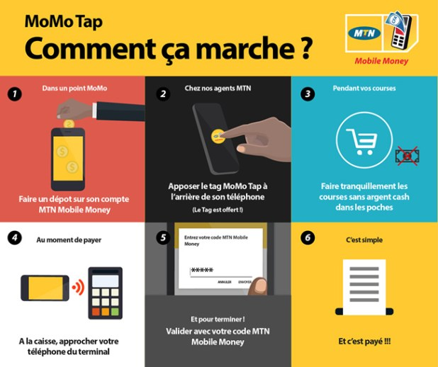 solution-paimement-mtn-cotedivoire-mobile-momo-top