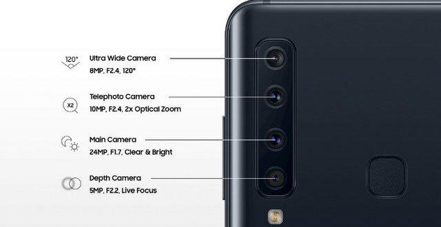 Les innovations de l'appareils photo du Galaxy A9 aux quad-appareil photo
