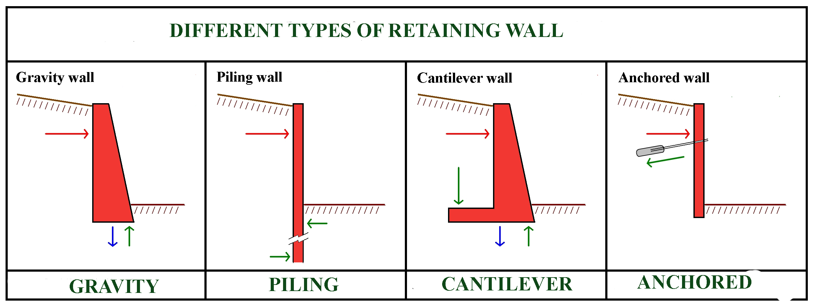 Shear Moment Diagram Tables Draw The And Diagrams For Cantilever Beam