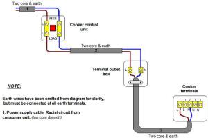 Electric Cooker Wiring Diagram  Somurich