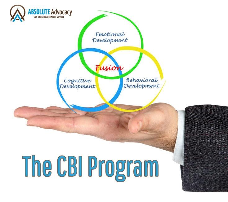 Featured-Image-B3_Introducing-the-CBI-Program-min